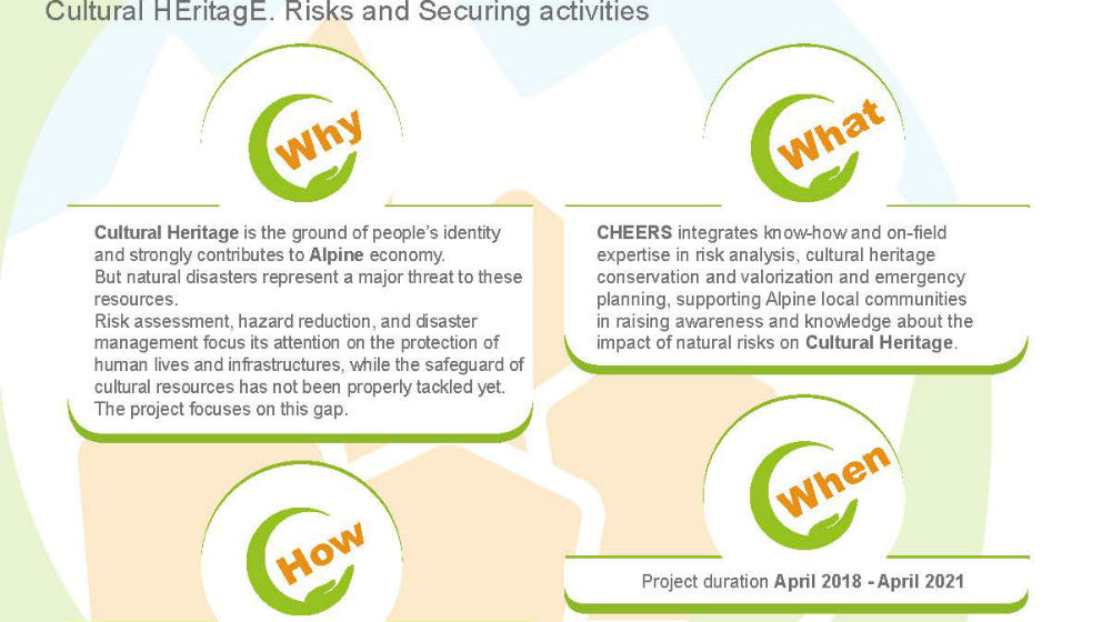 CHEERS - Cultural HEritage. Risks and Securing activities